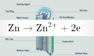 zinc carbon battery